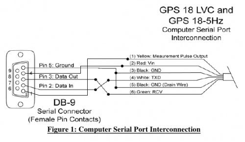Garmin gps18x wiring.jpeg